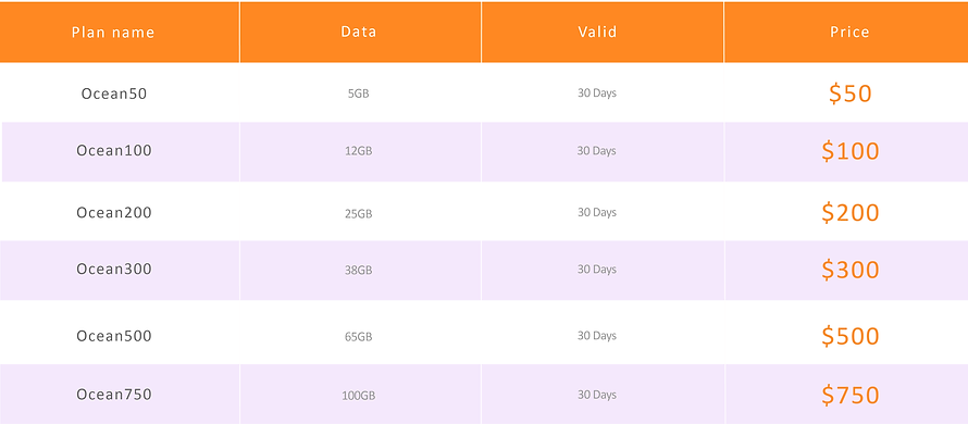 Data Bundle.png