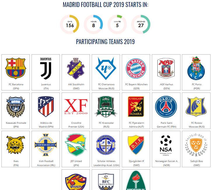 MadridCup