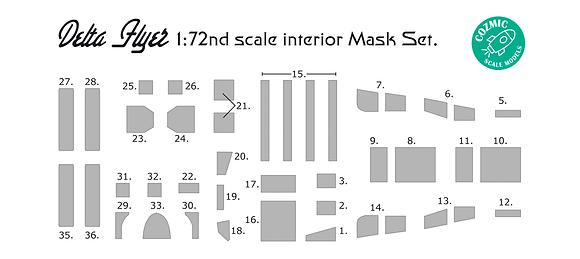 Delta Flyer Interior Mask Set
