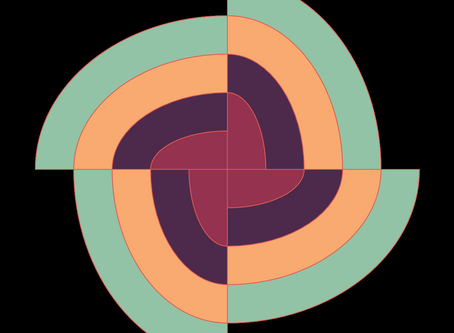 Rotating Sequencer