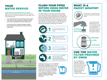 Take These Precautions When Your Water is Restored