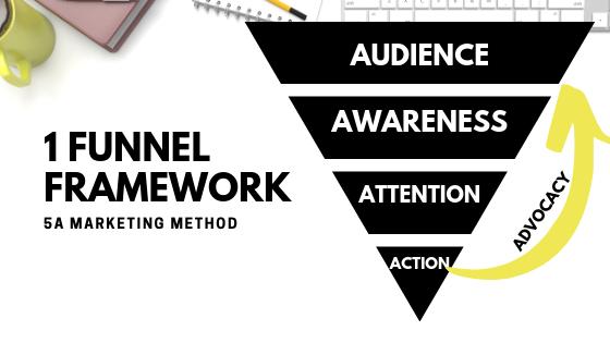1 Funnel Framework