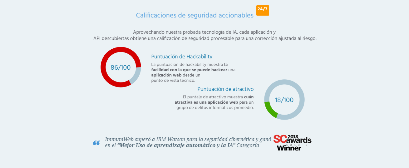ImmuniWeb Discovery Chile