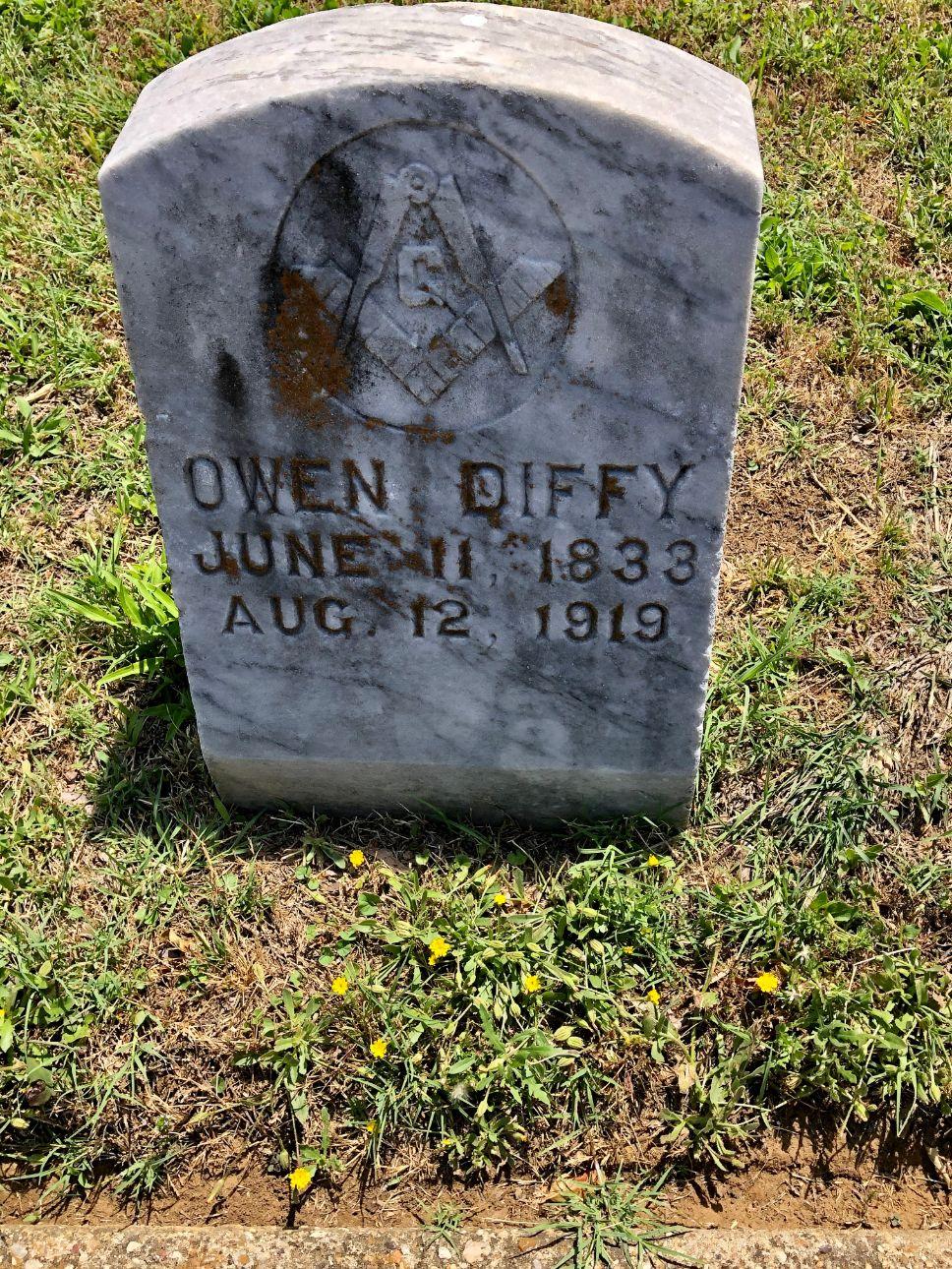 Diffy