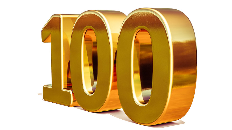 100 credits  ~ GOOD ANYTIME, anywhere, all major racetracks, products