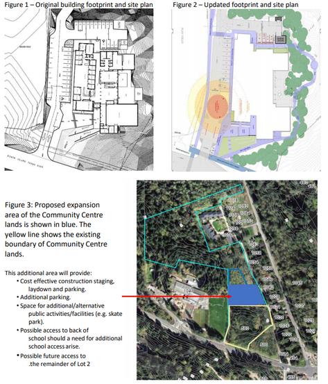 Council approves expansion to Community Centre building site