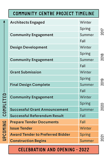 200918 Project Timeline.png