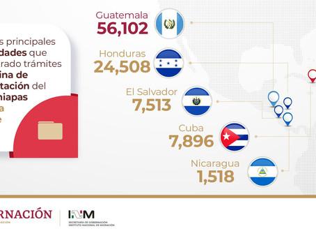 ¿A cuántos cubanos les ha dado el INM una Tarjeta Humanitaria para transitar libremente por México?