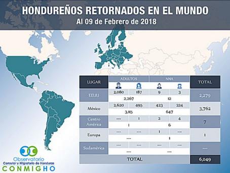 Más de seis mil hondureños deportados en lo que va del 2018