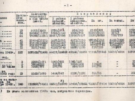3 августа 1942 г. ...организован Новосибирский эвакопункт со штатом 11 чел...