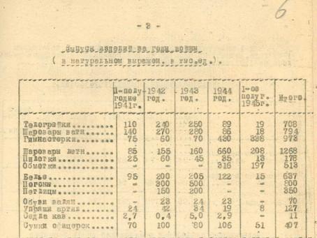 Городская легкая промышленность организована с 1 октября 1943 г...