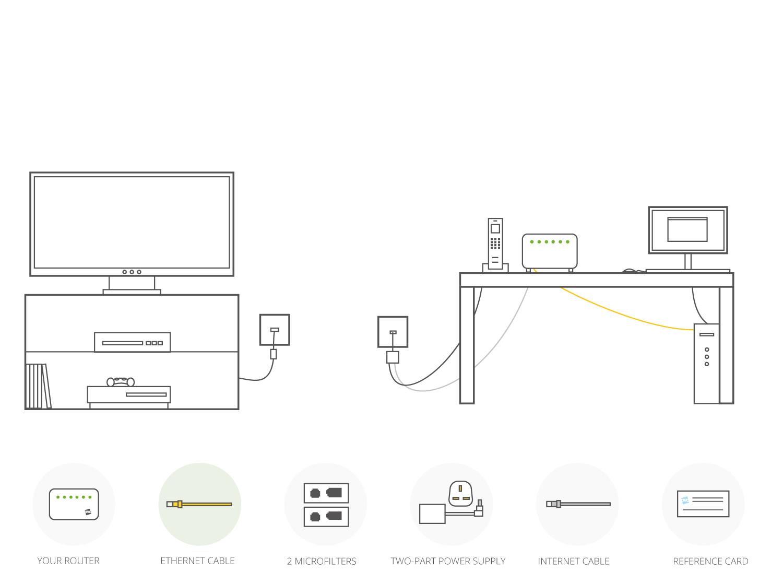 broadband setup instructions