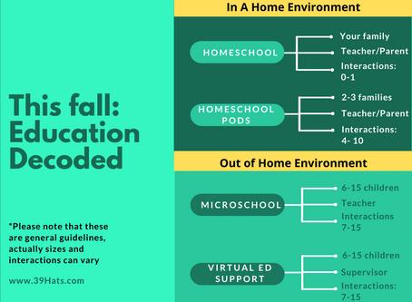 Back to School Options - Cheat Sheet