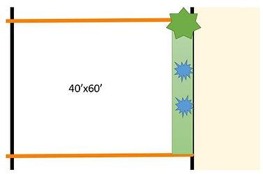 40'x60' residential plot landscape desig