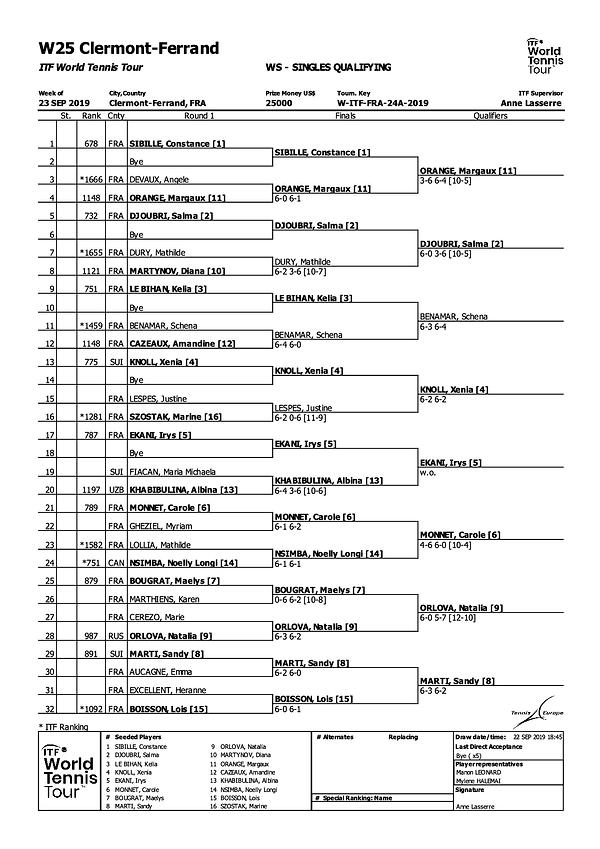 W-ITF-FRA-24A-2019-QS_final.png
