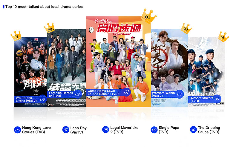 Top drama 1.jpg