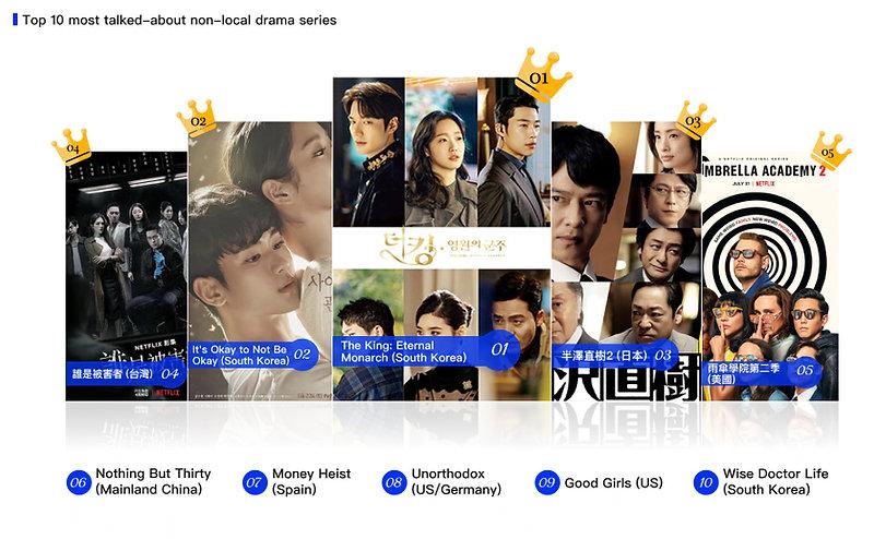 Top drama 2.jpg