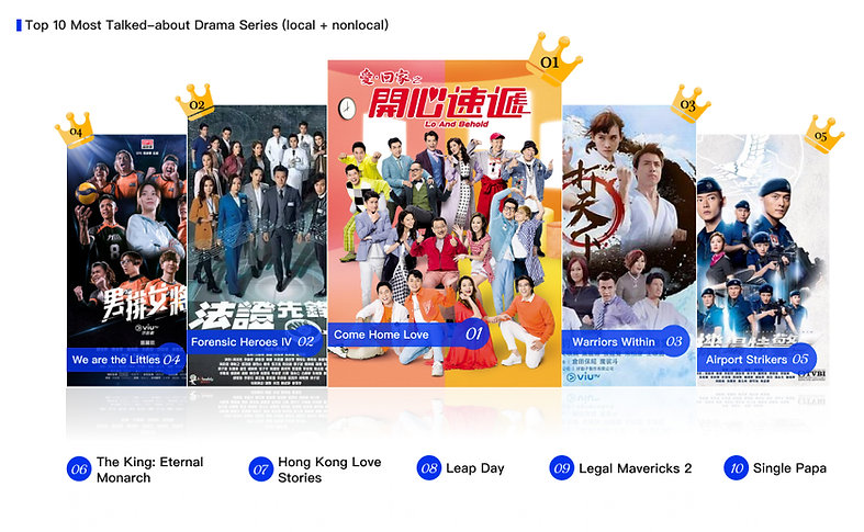 Top drama 3.jpg