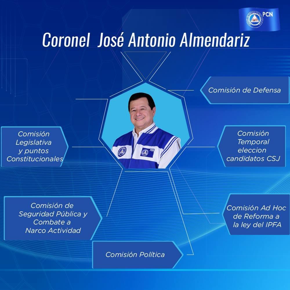 ANTONIO ALMENDARIZ