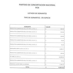 LISTADO DE DONANTES ESPECIE