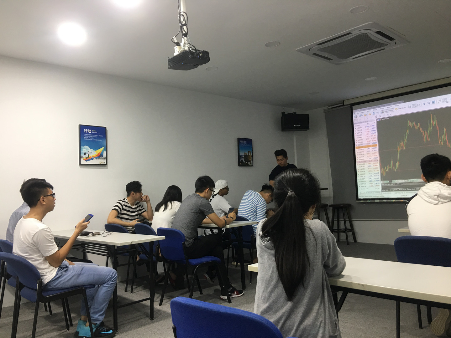 GROUP LEARNING TUTORIAL
