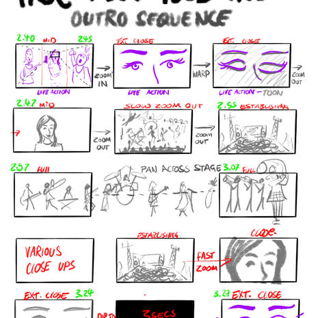 Initial Concept Storyboard