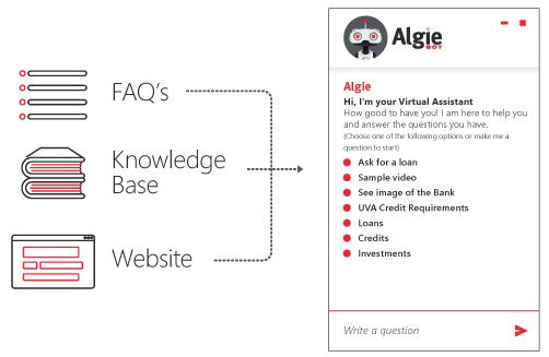 Algie - ChatBot - 3 - EN.png