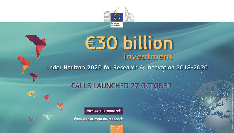 Horizon 2020 Work Programme from 2018 to 2020