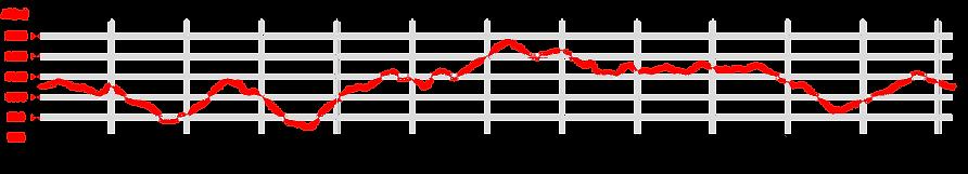 Profil 120 k.png