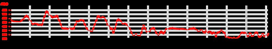 Profil S5.png