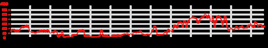 Profil S3.png