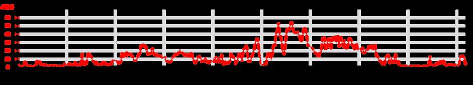 Profil Estuaires.png