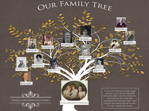 Personalized Family Tree Art
