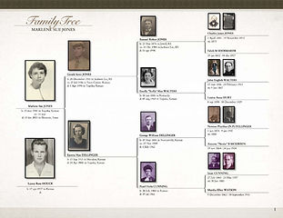 Traditional Ancestry Chart