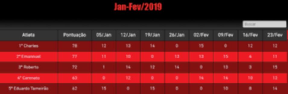 Ranking_Jan_Fev2019.PNG