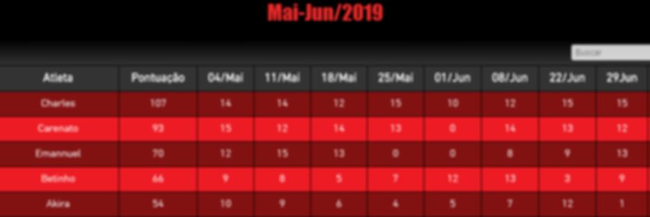Ranking_Mai_Jun2019.PNG
