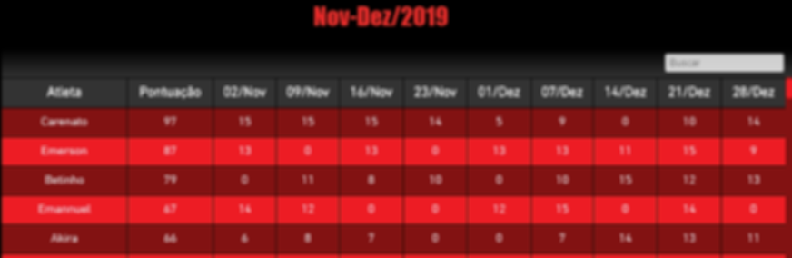 Ranking_Nov_Dez2019.PNG