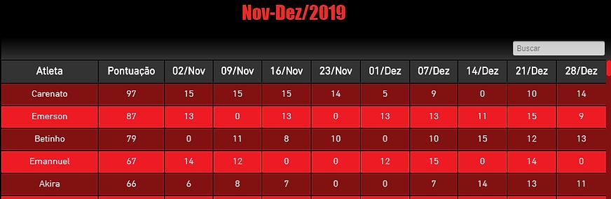 Ranking_Nov_Dez2019.PNG