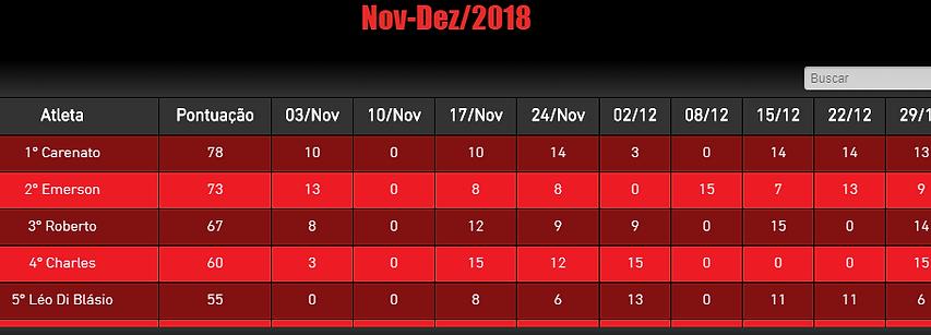 Ranking_Nov_Dez2018.PNG