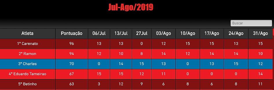 Ranking_Jul_Ago2019.PNG
