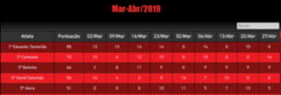 Ranking_Mar_Abr2019.PNG