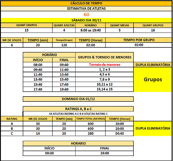 Tabela Torneio de natal.PNG