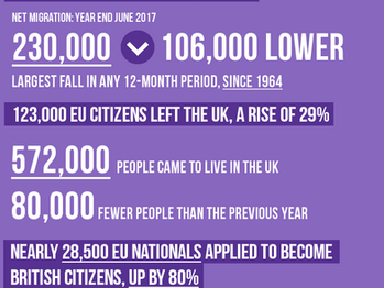 [Infographic S2] Net Migration Down, Again