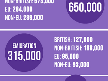 [Infographic S1] Latest Migration Statistics - Year End June 2016.