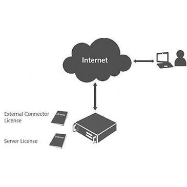 microsoft_windows_server_external_connec