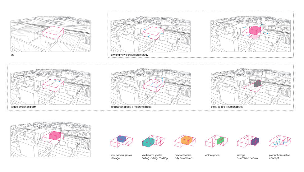 concept_diagrams_jan_dennis_marion_ws15-