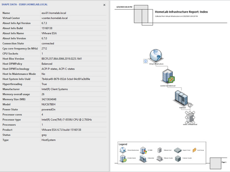 How to create Visio documentation of your #HomeLab using Veeam ONE Community Edition