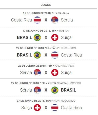 GSVK Caçambas Copa do Mundo 2018 Rússia