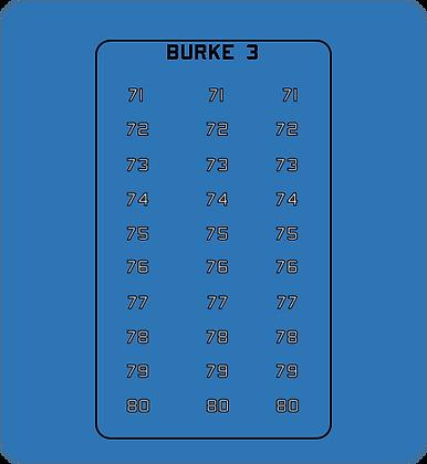 Arleigh Burke Class DDG Group #3 hull numbers
