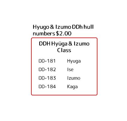 Hyugo & Izumo DDh hull numbers